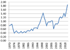 US-Market-Cap-to-GDP-Chart-Goyal.png